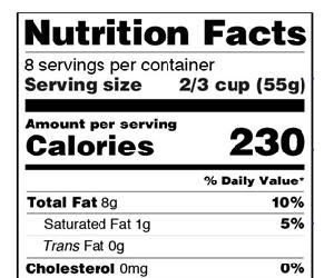 Generic Nutrition Panel